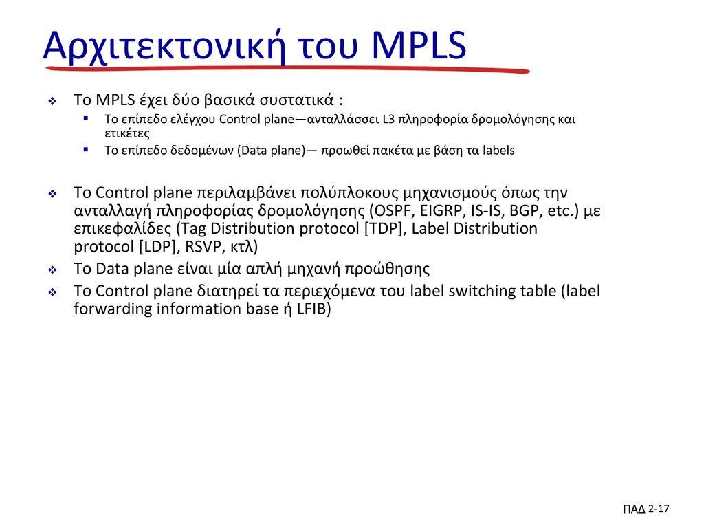 Αρχιτεκτονική του MPLS