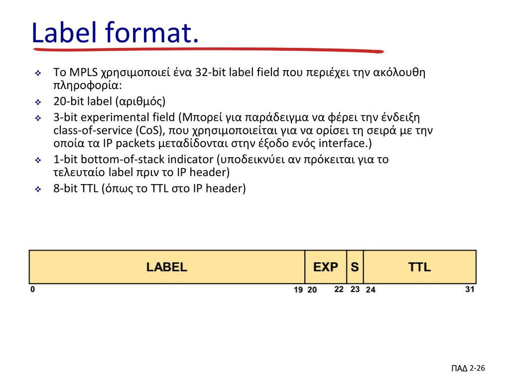 Label format. To MPLS χρησιμοποιεί ένα 32-bit label field που περιέχει την ακόλουθη πληροφορία: 20-bit label (αριθμός)