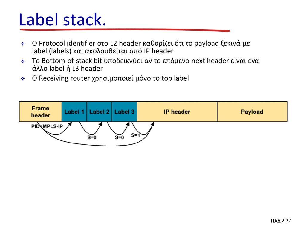 Label stack. O Protocol identifier στο L2 header καθορίζει ότι το payload ξεκινά με label (labels) και ακολουθείται από IP header.