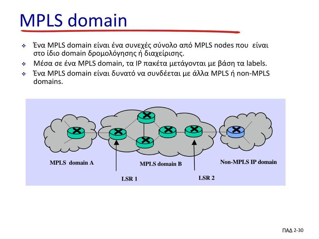 MPLS domain Ένα MPLS domain είναι ένα συνεχές σύνολο από MPLS nodes που είναι στο ίδιο domain δρομολόγησης ή διαχείρισης.
