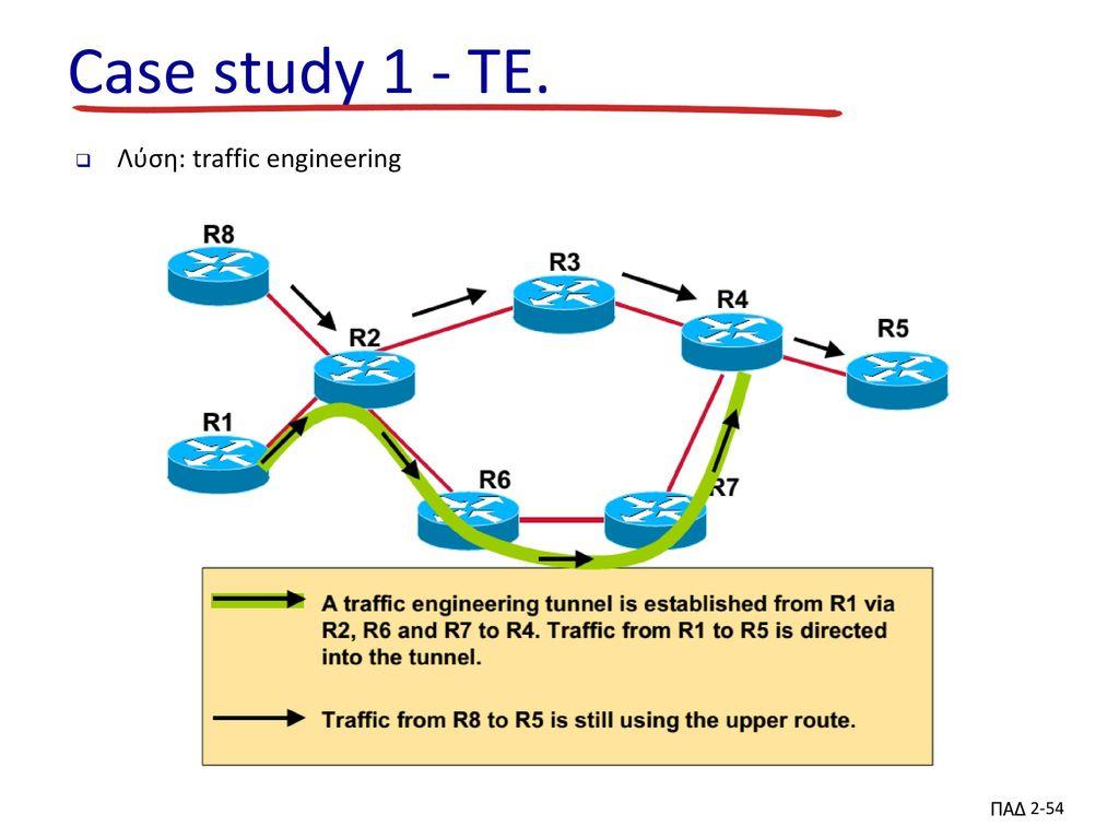Case study 1 - TE. Λύση: traffic engineering ΠΑΔ