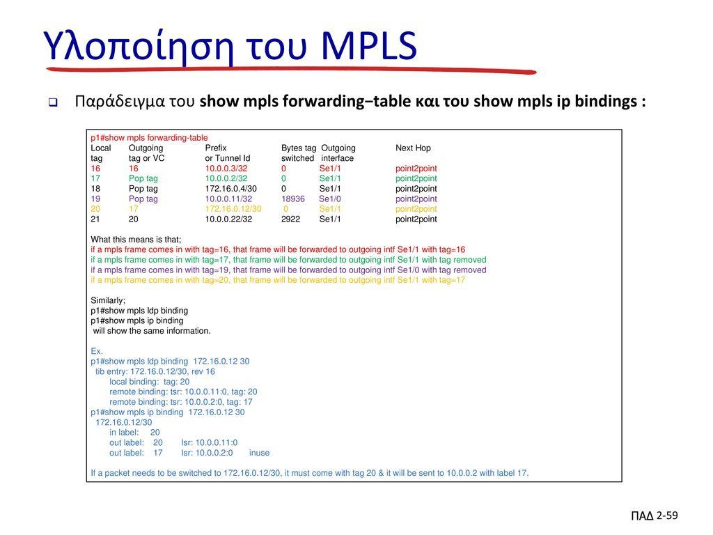 Υλοποίηση του MPLS Παράδειγμα του show mpls forwarding−table και του show mpls ip bindings : ΠΑΔ