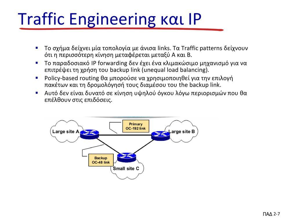 Traffic Engineering και IP
