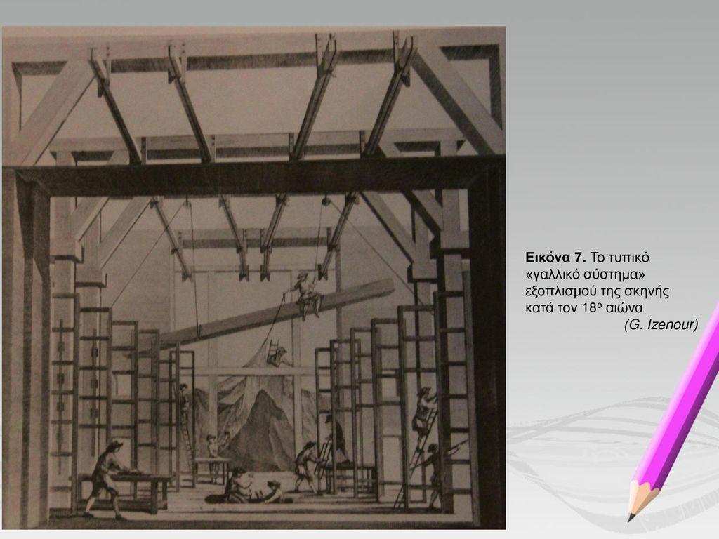 Εικόνα 7. Το τυπικό «γαλλικό σύστημα» εξοπλισμού της σκηνής κατά τον 18ο αιώνα