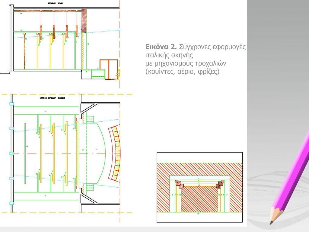 Εικόνα 2. Σύγχρονες εφαρμογές