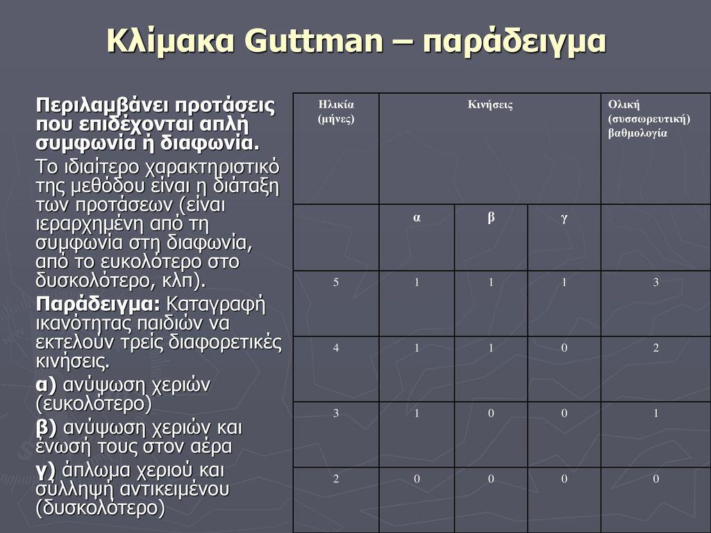Κλίμακα Guttman – παράδειγμα
