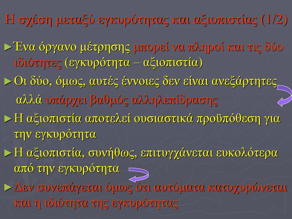 Η σχέση μεταξύ εγκυρότητας και αξιοπιστίας (1/2)