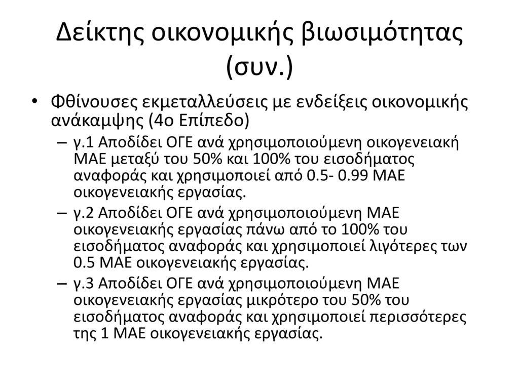 Δείκτης οικονομικής βιωσιμότητας (συν.)