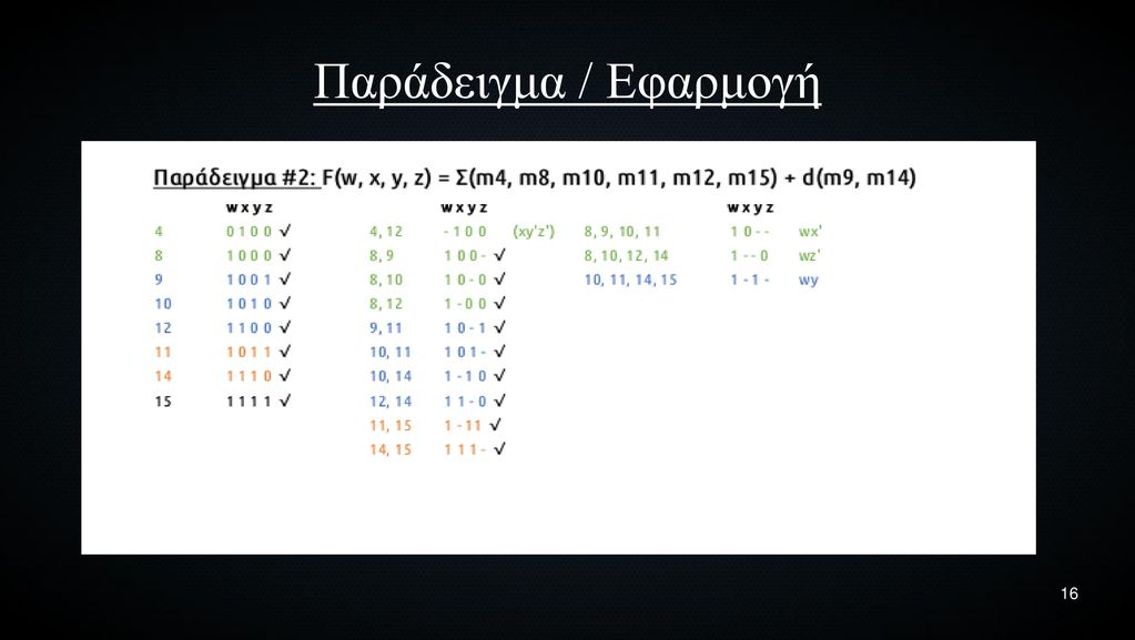 Παράδειγμα / Εφαρμογή