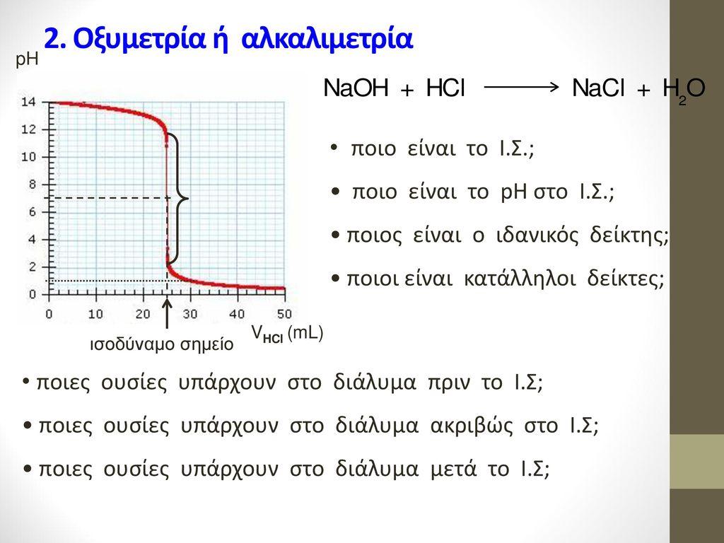 2. Οξυμετρία ή αλκαλιμετρία
