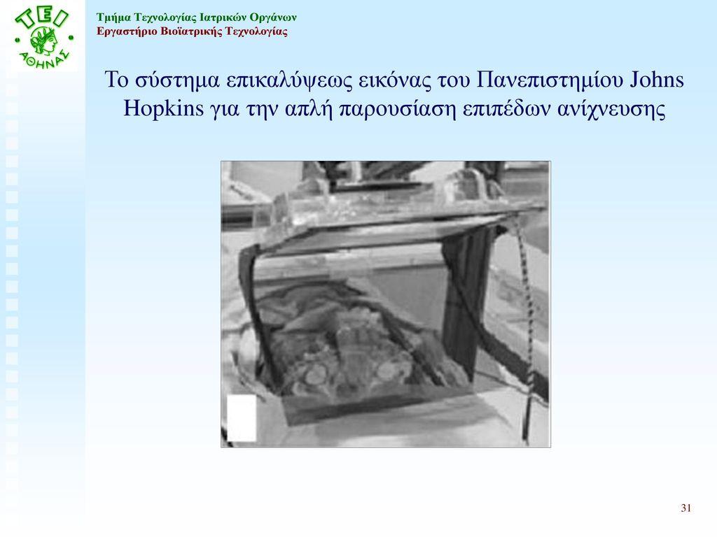 Το σύστημα επικαλύψεως εικόνας του Πανεπιστημίου Johns Hopkins για την απλή παρουσίαση επιπέδων ανίχνευσης
