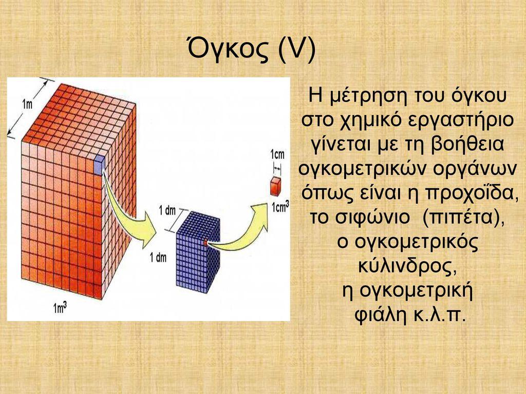 Όγκος (V) Η μέτρηση του όγκου στο χημικό εργαστήριο