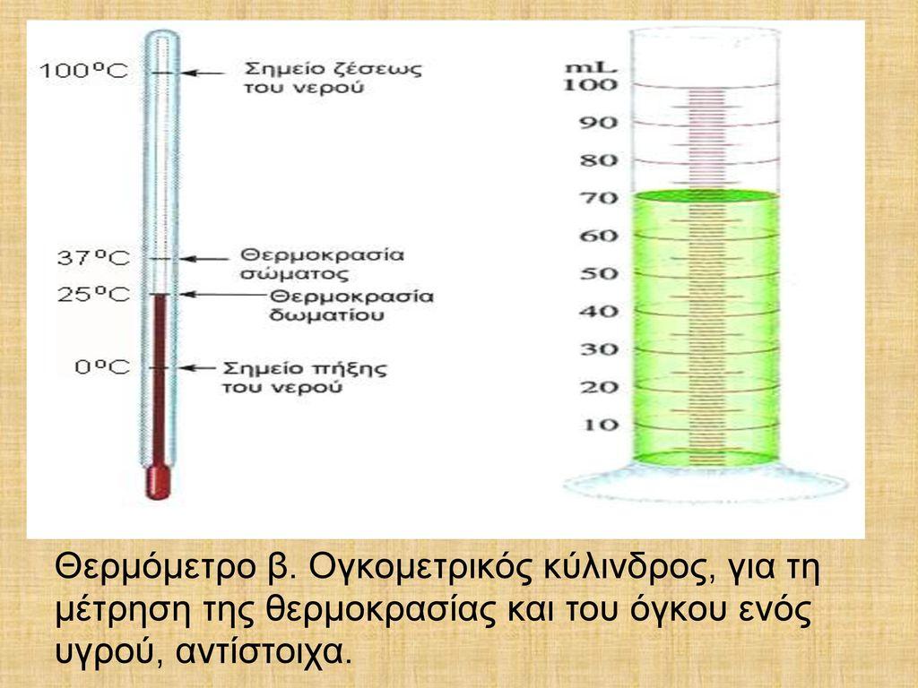 Θερμόμετρο β. Ογκομετρικός κύλινδρος, για τη