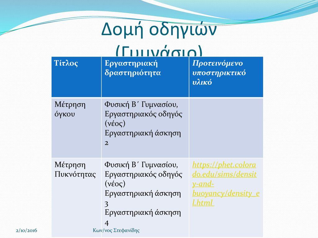 Δομή οδηγιών (Γυμνάσιο)