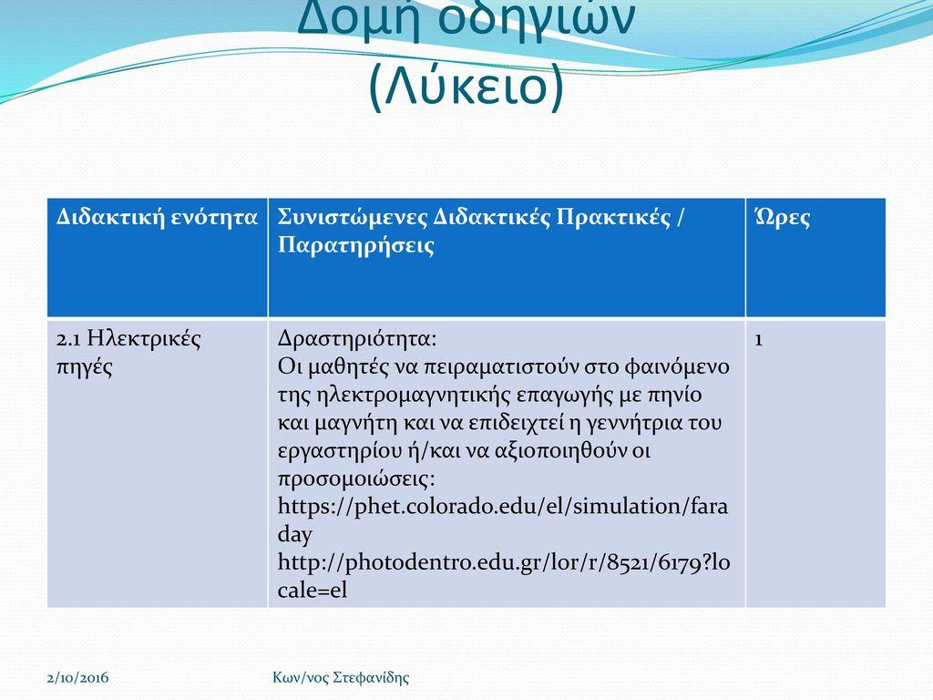 Δομή οδηγιών (Λύκειο) Διδακτική ενότητα