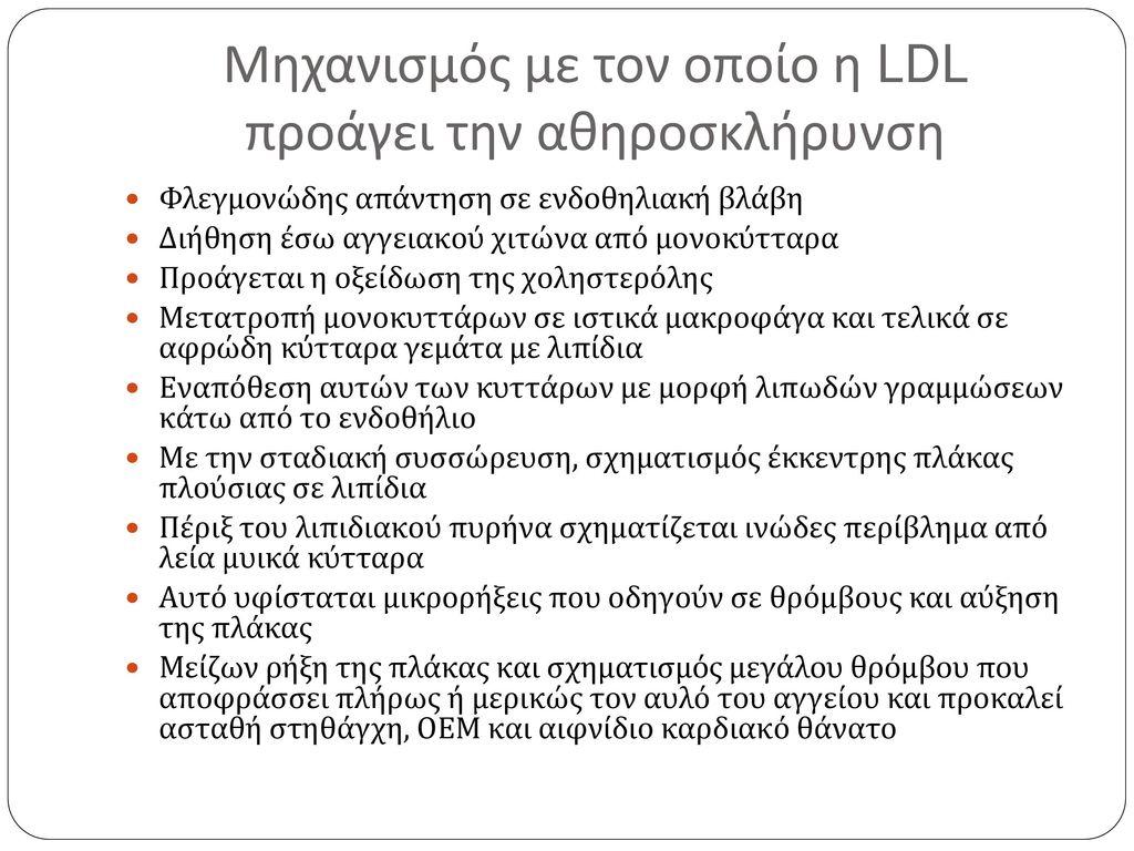 Μηχανισμός με τον οποίο η LDL προάγει την αθηροσκλήρυνση