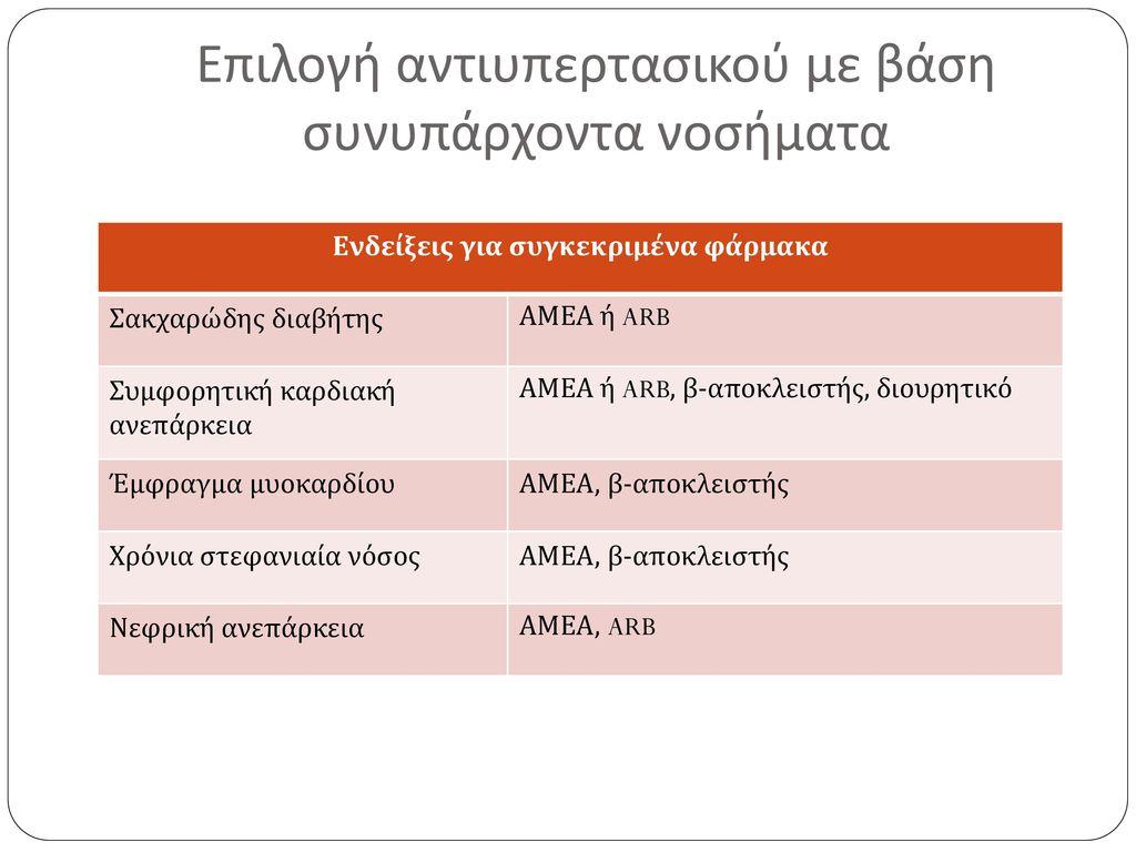 Επιλογή αντιυπερτασικού με βάση συνυπάρχοντα νοσήματα