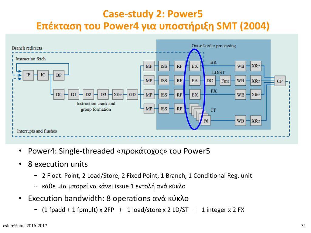 Eπέκταση του Power4 για υποστήριξη SMT (2004)