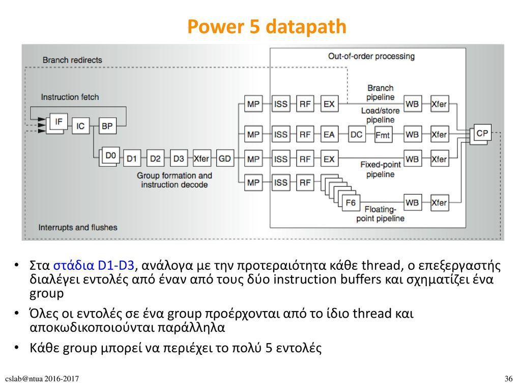 Power 5 datapath