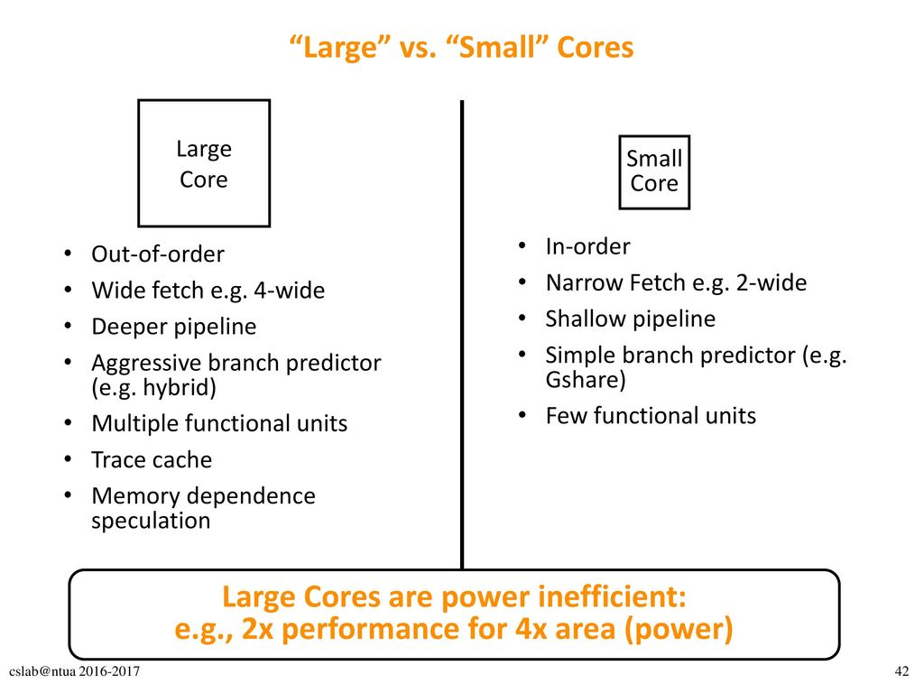 Large vs. Small Cores