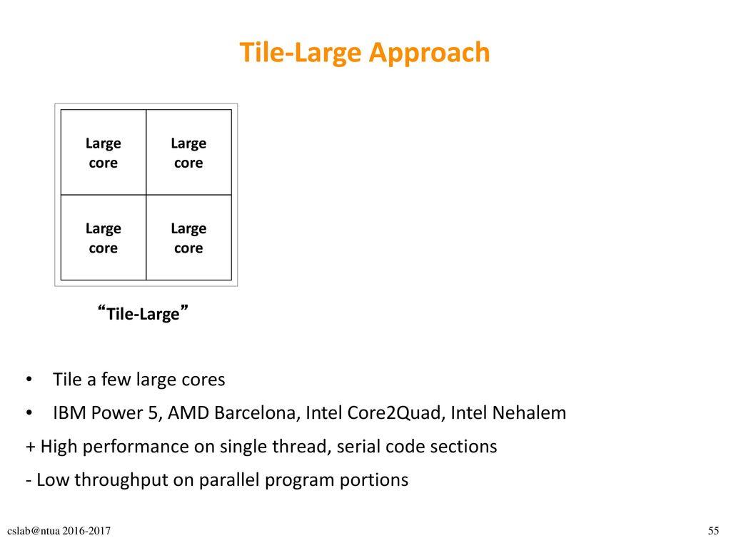 Tile-Large Approach Tile a few large cores