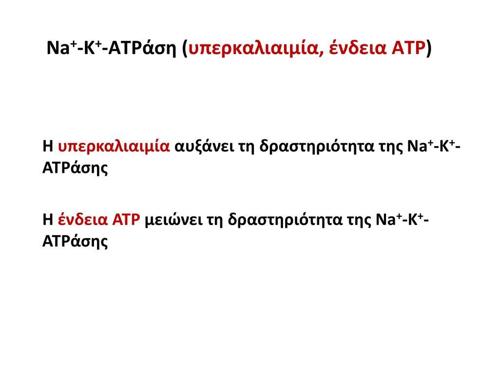 Na+-Κ+-ATPάση (υπερκαλιαιμία, ένδεια ATP)