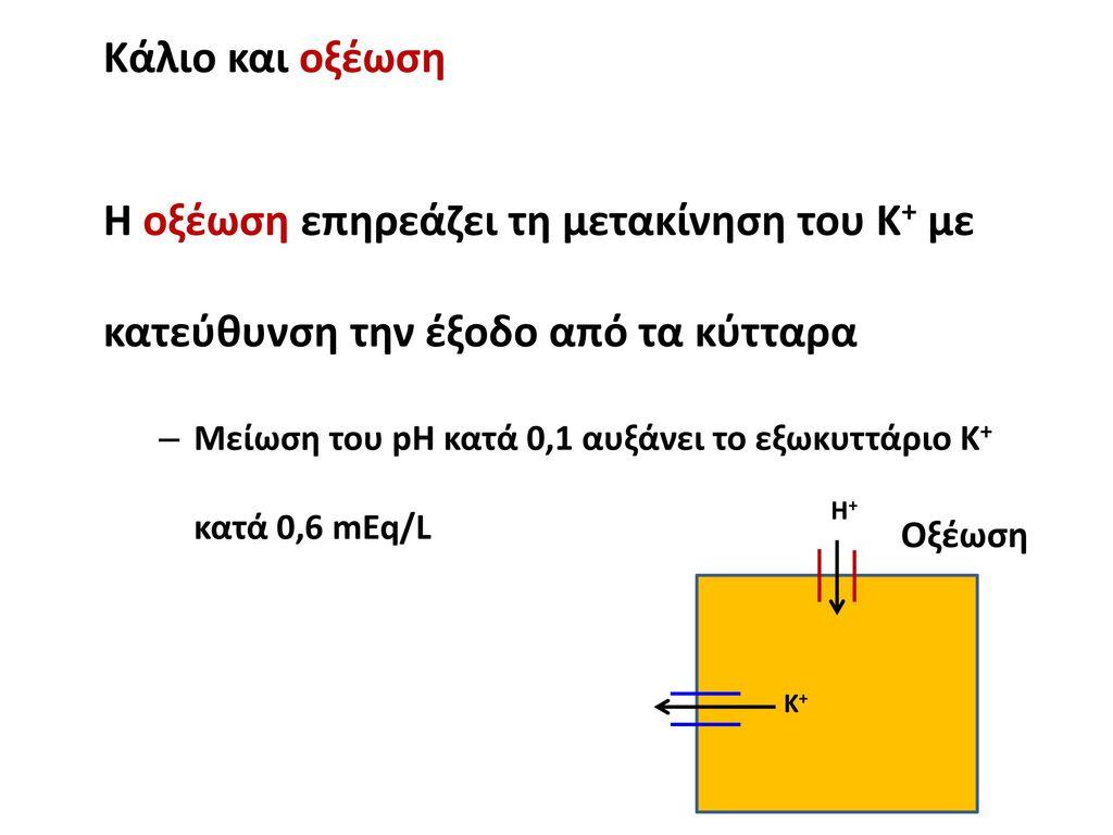 Κάλιο και οξέωση Η οξέωση επηρεάζει τη μετακίνηση του Κ+ με κατεύθυνση την έξοδο από τα κύτταρα.