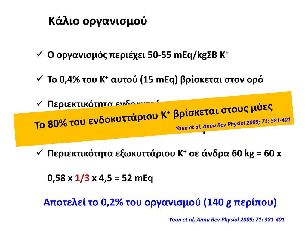 Κάλιο οργανισμού Το 80% του ενδοκυττάριου Κ+ βρίσκεται στους μύες