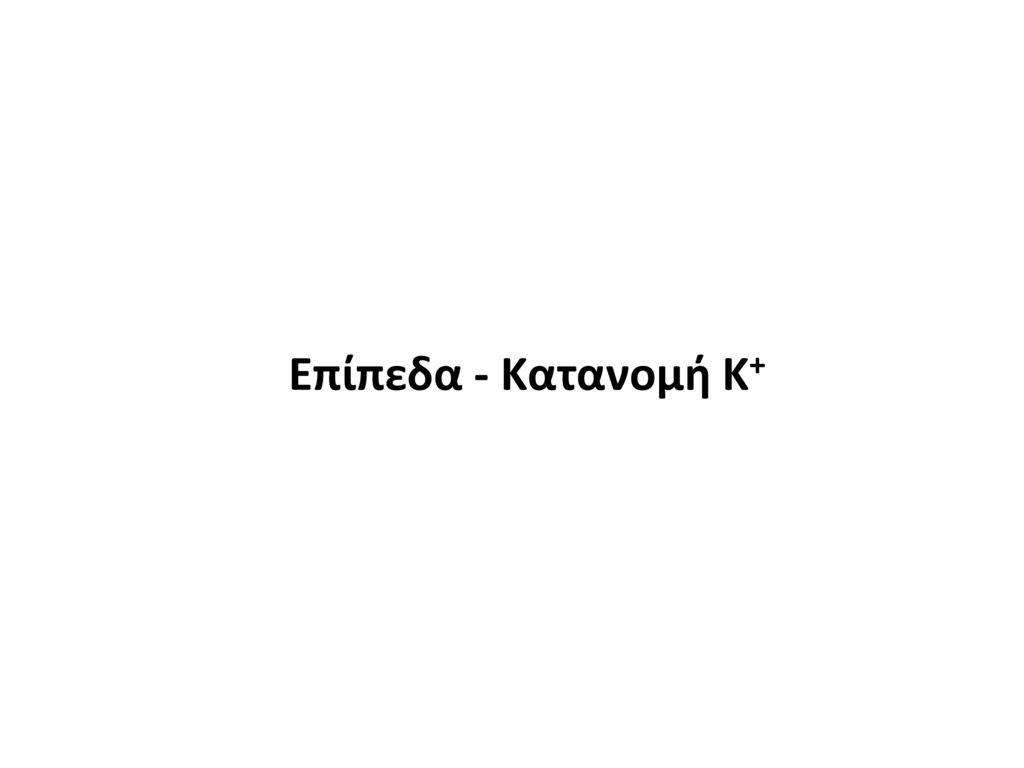 Επίπεδα - Κατανομή Κ+