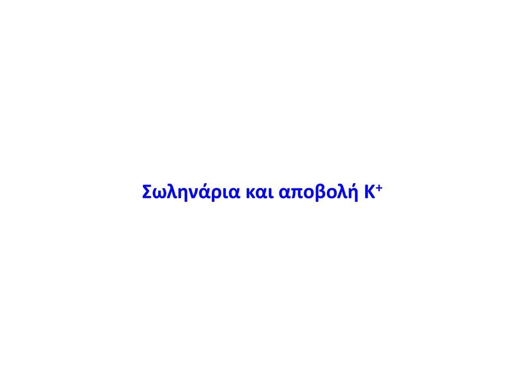 Σωληνάρια και αποβολή Κ+