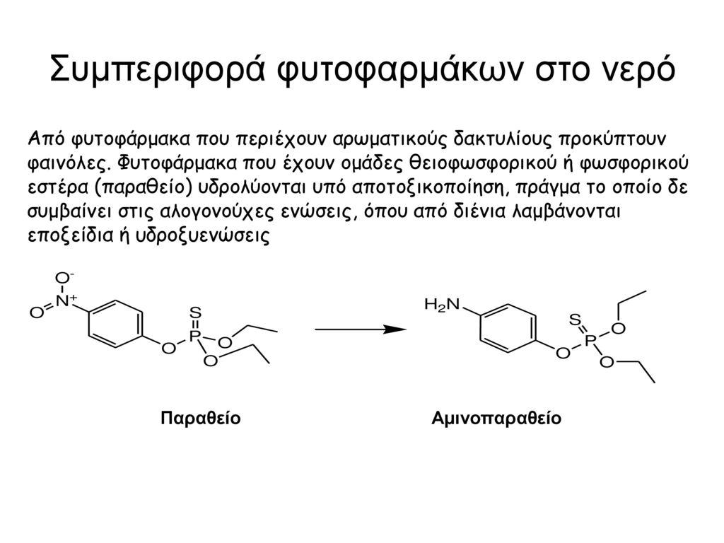 Συμπεριφορά φυτοφαρμάκων στο νερό