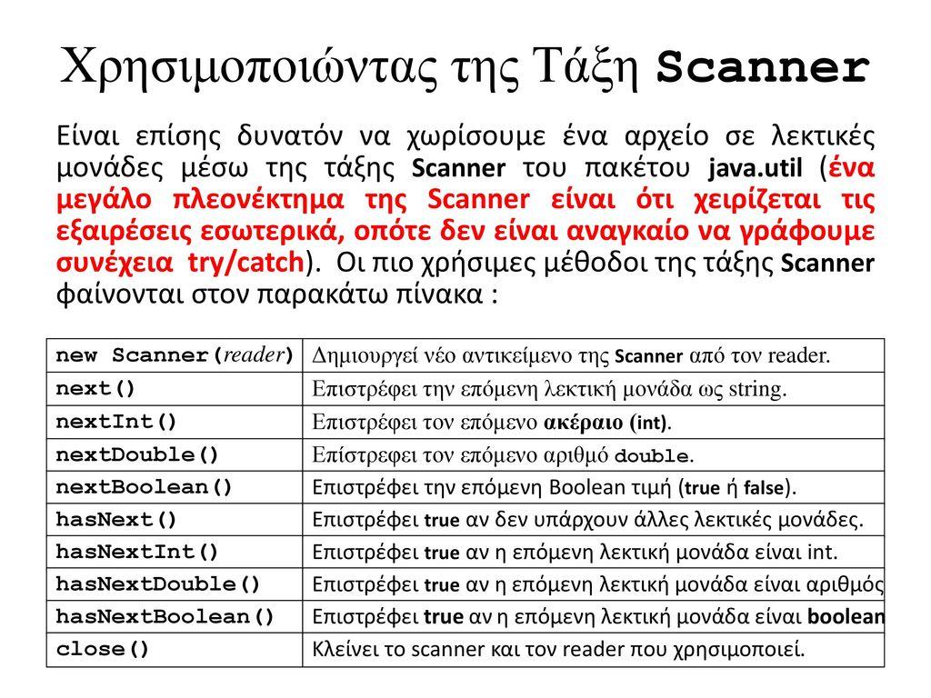 Χρησιμοποιώντας της Τάξη Scanner