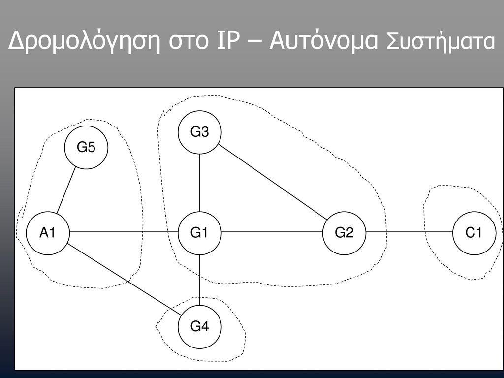 Παράδειγμα: Επιλογή μεταξύ πολ/λων As (2)