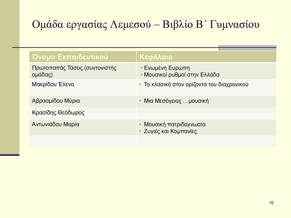 Ομάδα εργασίας Λεμεσού – Βιβλίο Β΄ Γυμνασίου