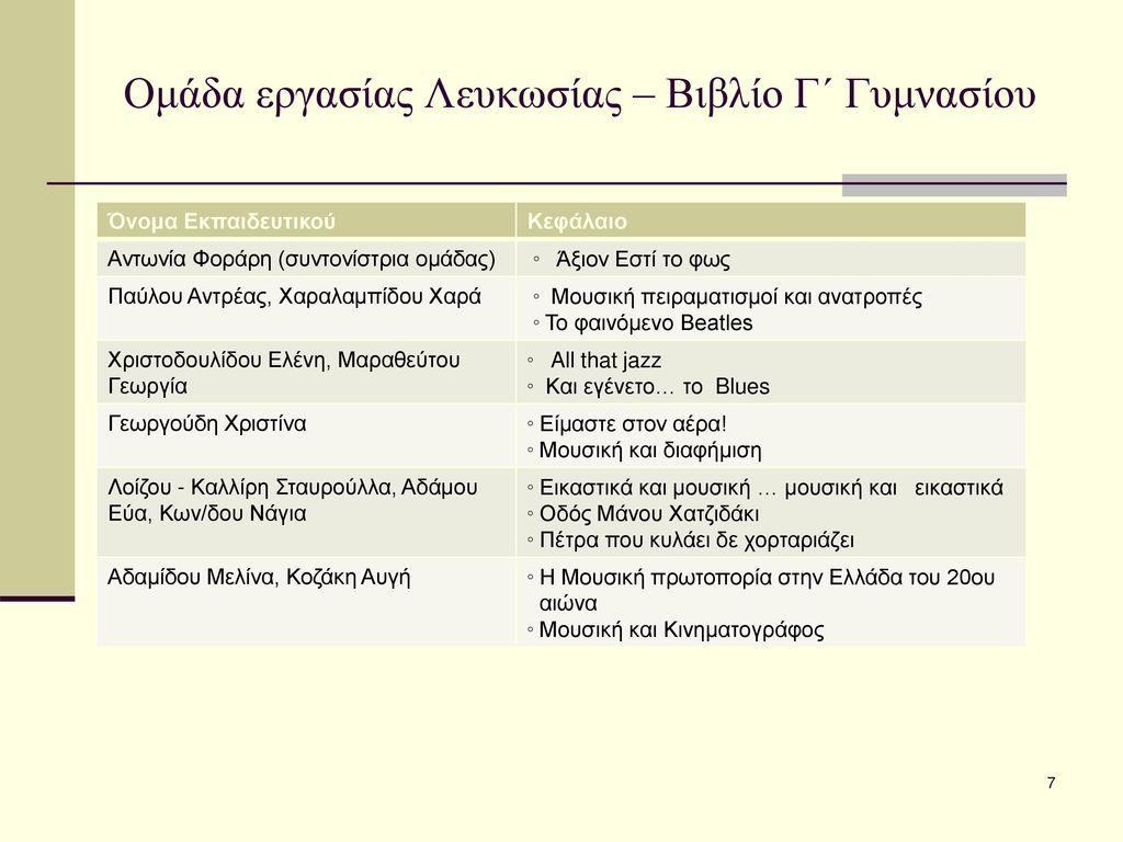 Ομάδα εργασίας Λευκωσίας – Βιβλίο Γ΄ Γυμνασίου