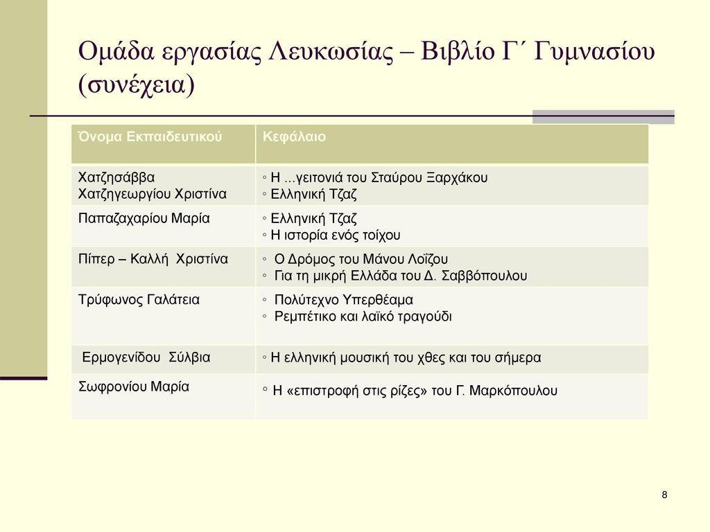 Ομάδα εργασίας Λευκωσίας – Βιβλίο Γ΄ Γυμνασίου (συνέχεια)