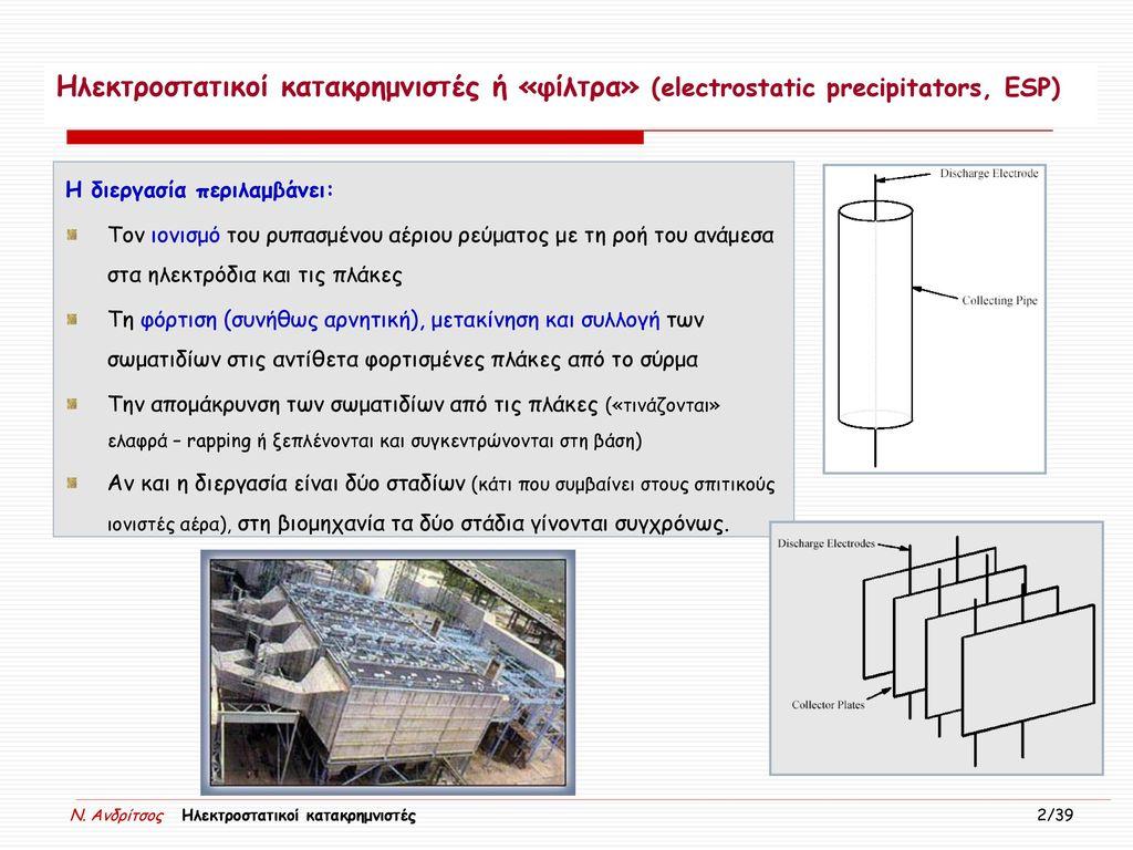 Ηλεκτροστατικοί κατακρημνιστές ή «φίλτρα» (electrostatic precipitators, ESP)