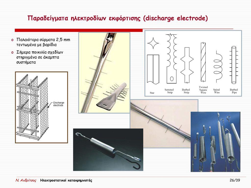 Παραδείγματα ηλεκτροδίων εκφόρτισης (discharge electrode)