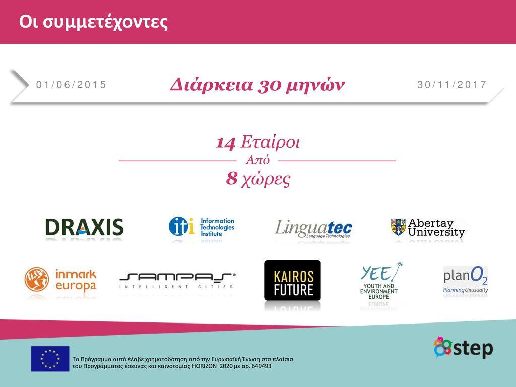 Οι συμμετέχοντες Διάρκεια 30 μηνών 14 Εταίροι 8 χώρες Από 01/06/2015