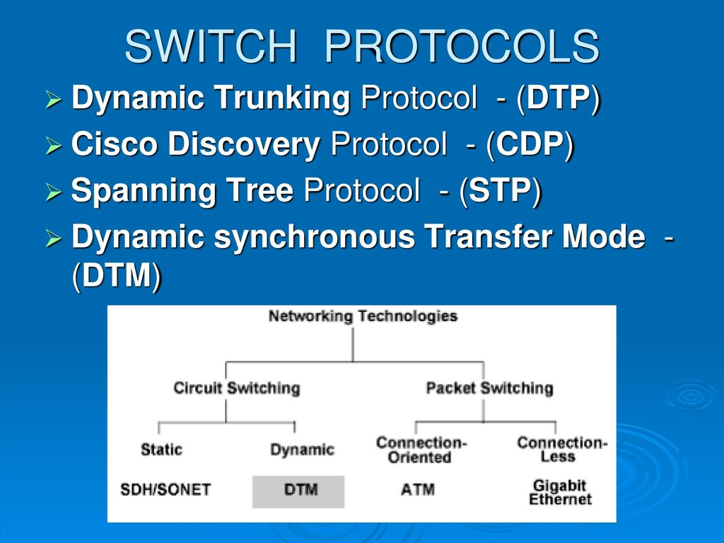 SWITCH PROTOCOLS Dynamic Trunking Protocol - (DTP)