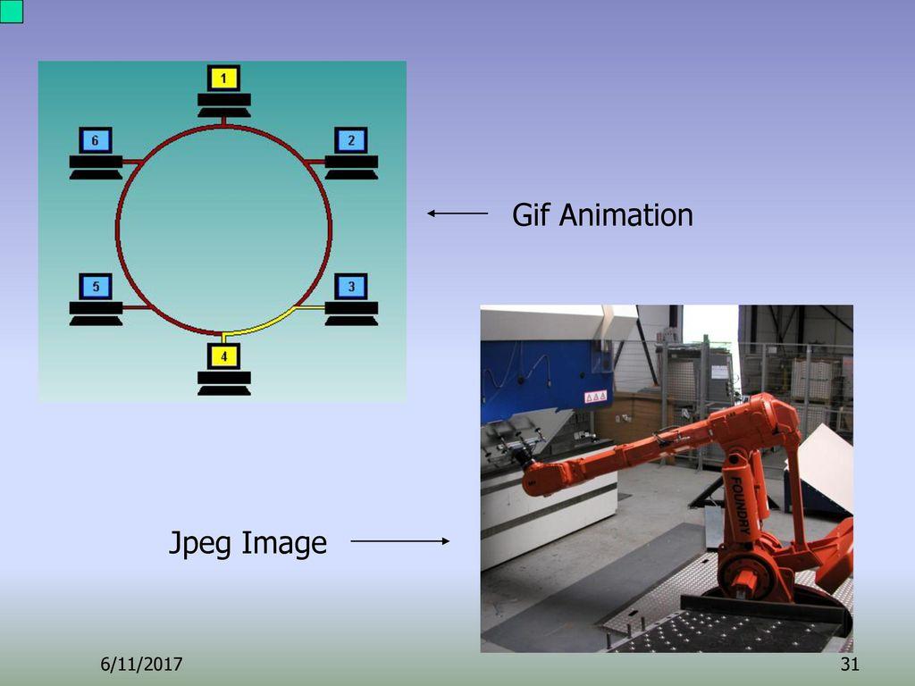Gif Animation Jpeg Image 6/11/2017