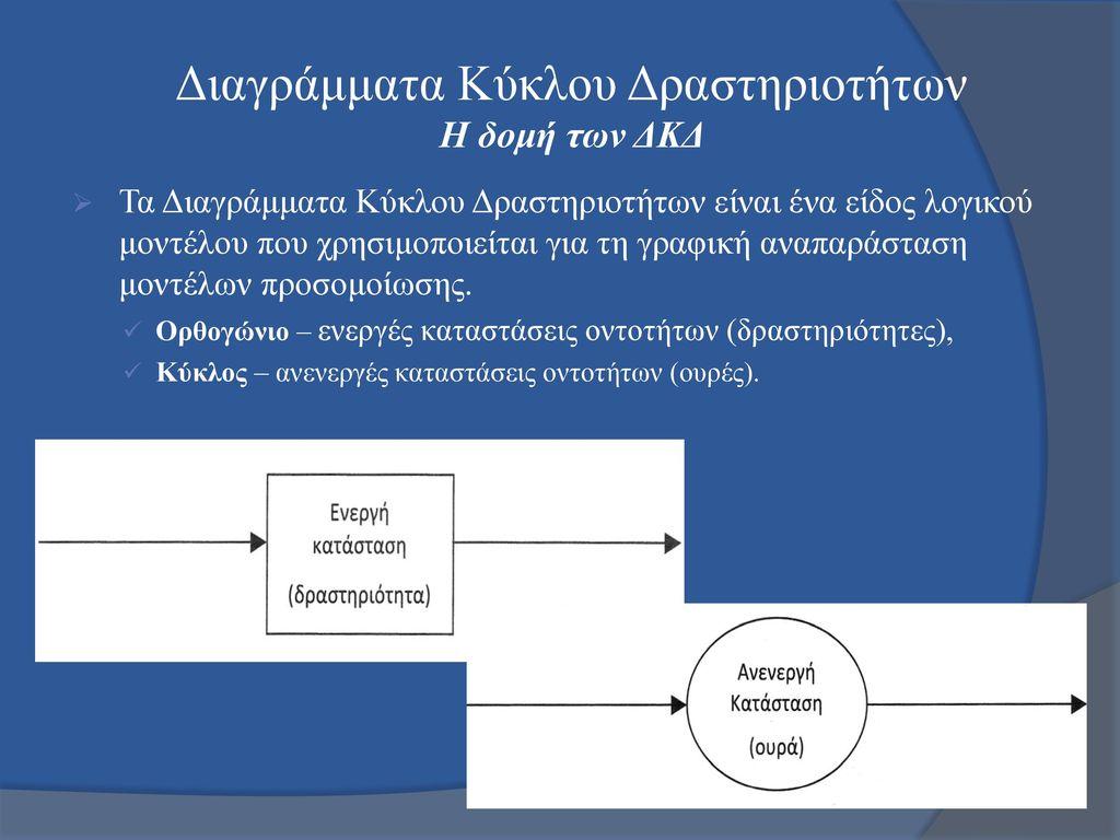 Διαγράμματα Κύκλου Δραστηριοτήτων Η δομή των ΔΚΔ