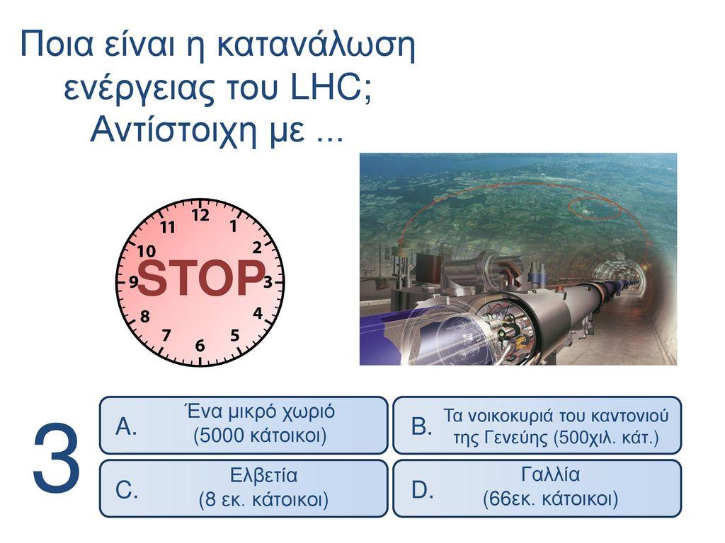 3 STOP Ποια είναι η κατανάλωση ενέργειας του LHC; Αντίστοιχη με ... B.