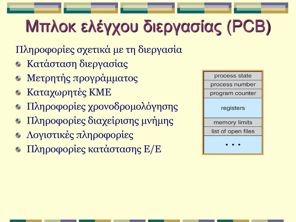 Μπλοκ ελέγχου διεργασίας (PCB)