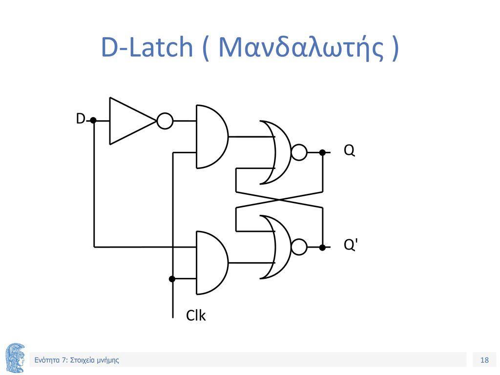 D-Latch ( Μανδαλωτής ) Q Q D Clk
