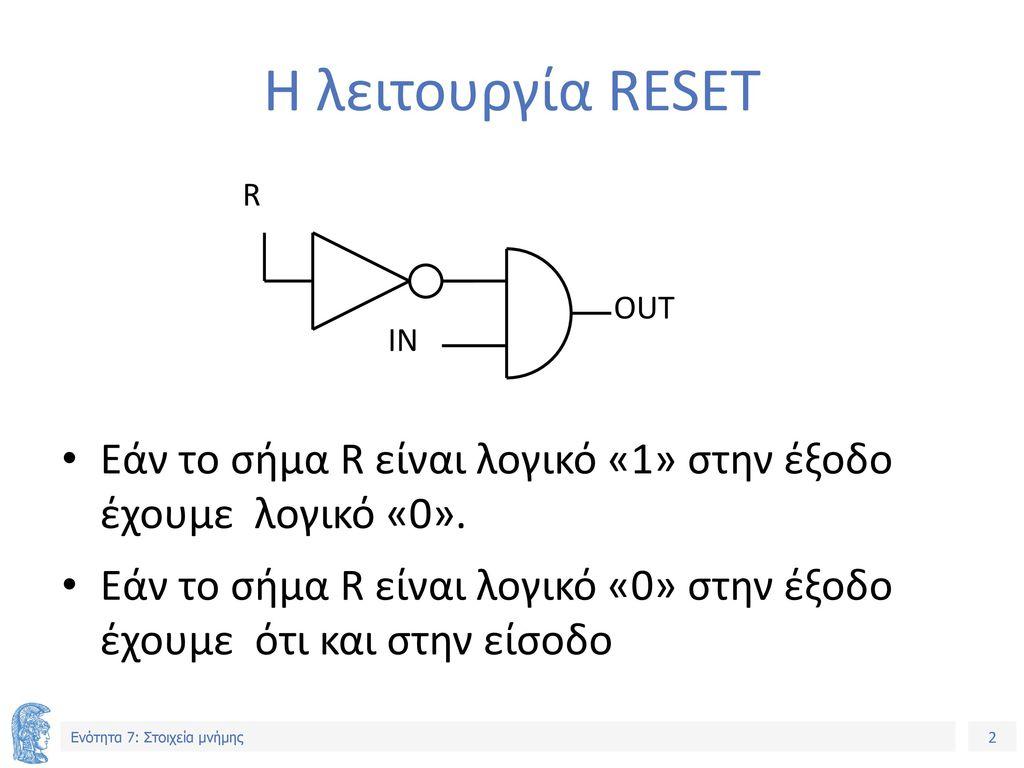 Η λειτουργία RESET OUT. IN. R. Εάν το σήμα R είναι λογικό «1» στην έξοδο έχουμε λογικό «0».