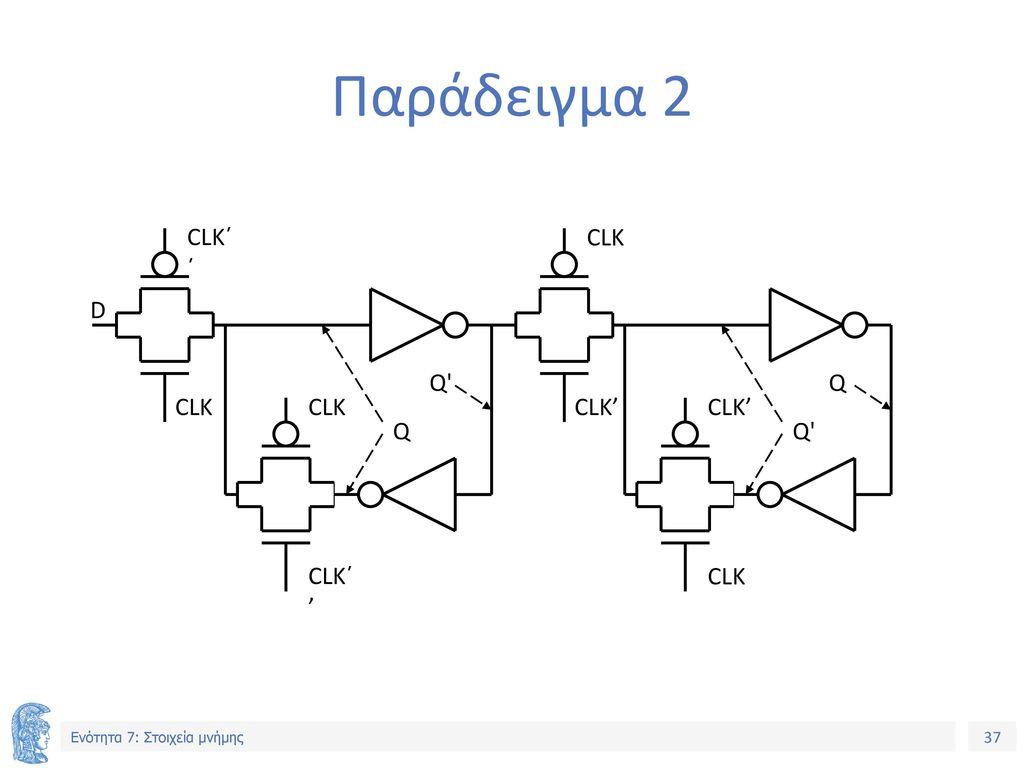 Παράδειγμα 2 CLK΄ ' CLK΄ ΄ CLK Q Q D CLK'