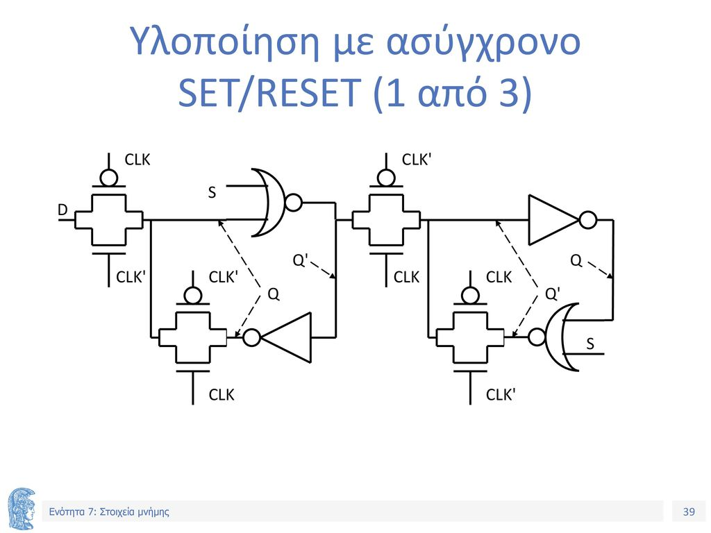 Υλοποίηση με ασύγχρονο SET/RESET (1 από 3)