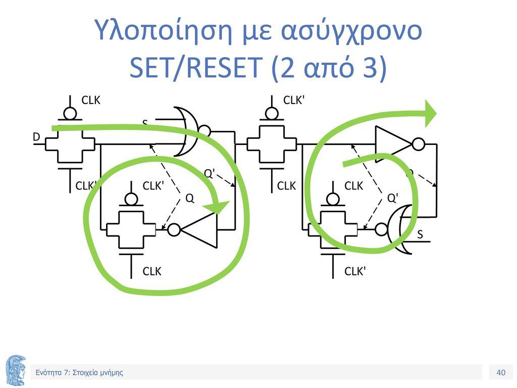 Υλοποίηση με ασύγχρονο SET/RESET (2 από 3)