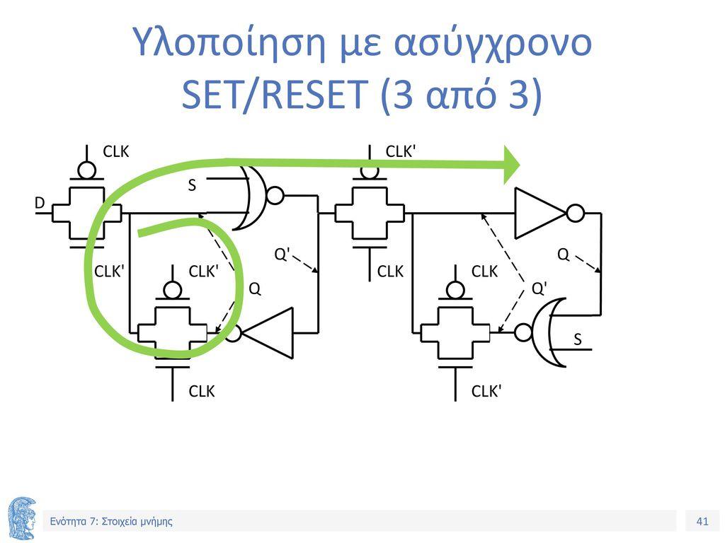 Υλοποίηση με ασύγχρονο SET/RESET (3 από 3)